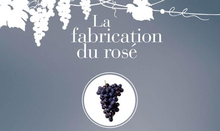 La fabrication du rosé